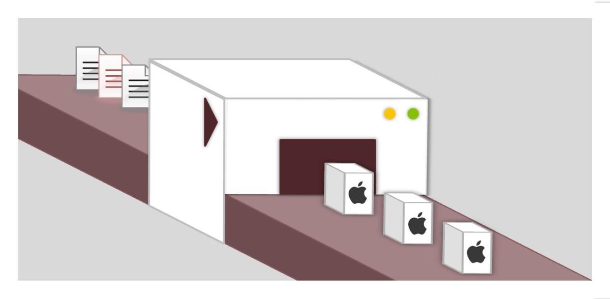 5 ابزار تولید نرم افزار و اپ موبایل